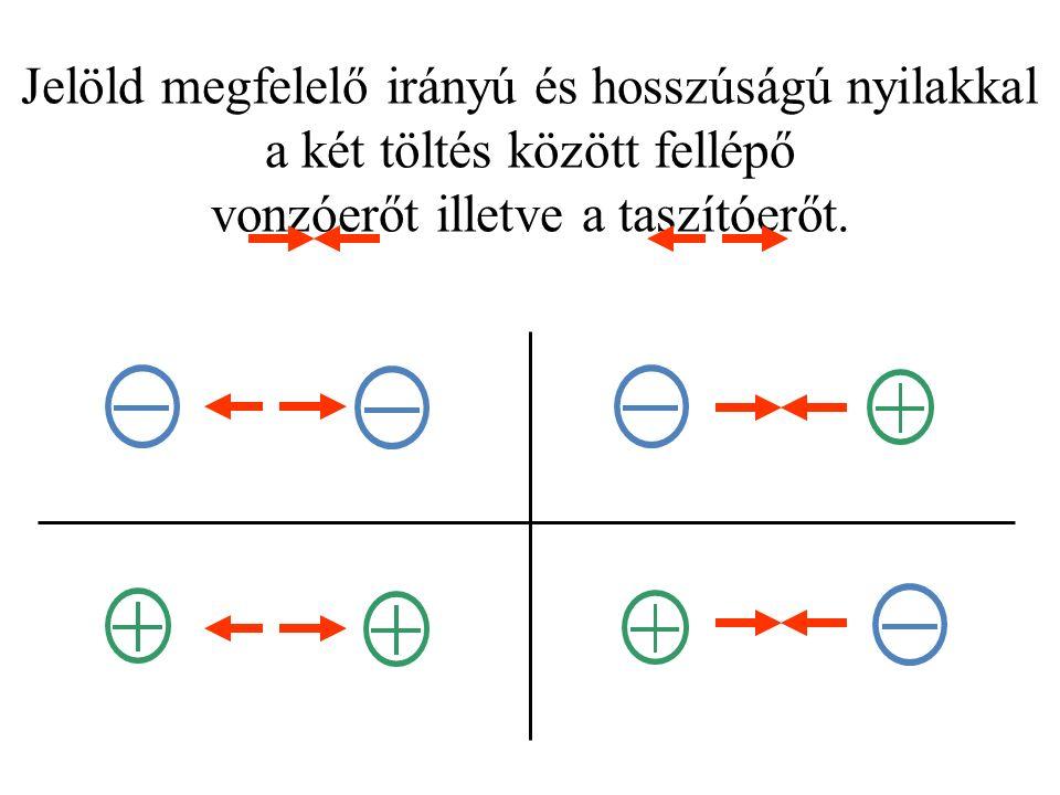 Jelöld megfelelő irányú és hosszúságú nyilakkal a két töltés között fellépő vonzóerőt illetve a taszítóerőt.