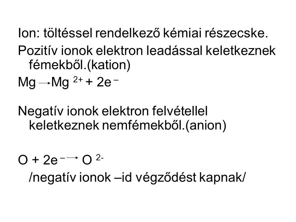 Ion: töltéssel rendelkező kémiai részecske.