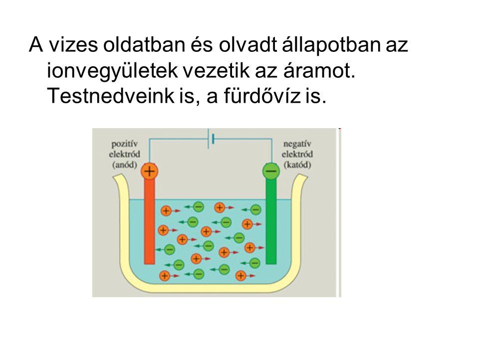 A vizes oldatban és olvadt állapotban az ionvegyületek vezetik az áramot.