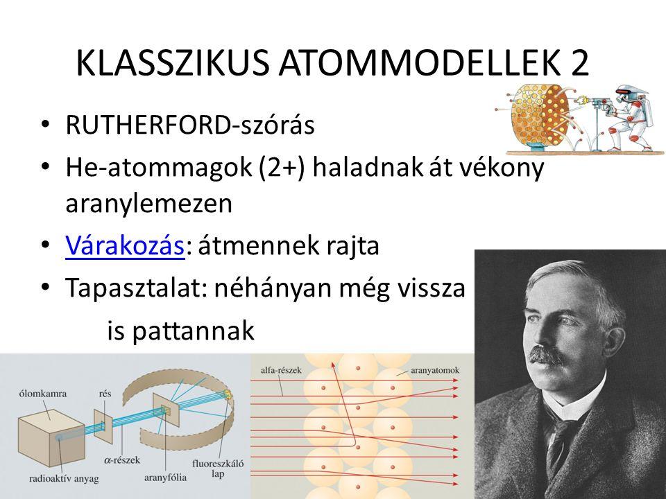 KLASSZIKUS ATOMMODELLEK 2