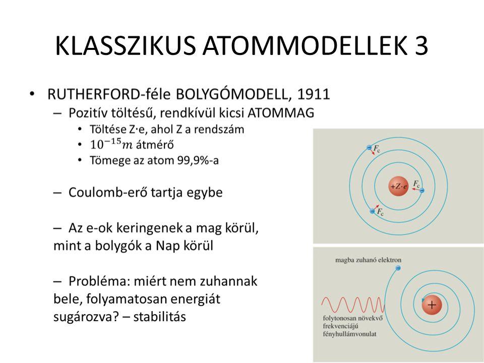 KLASSZIKUS ATOMMODELLEK 3