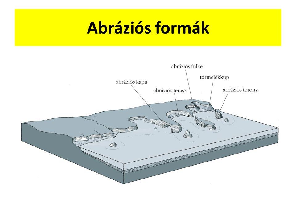 Abráziós formák