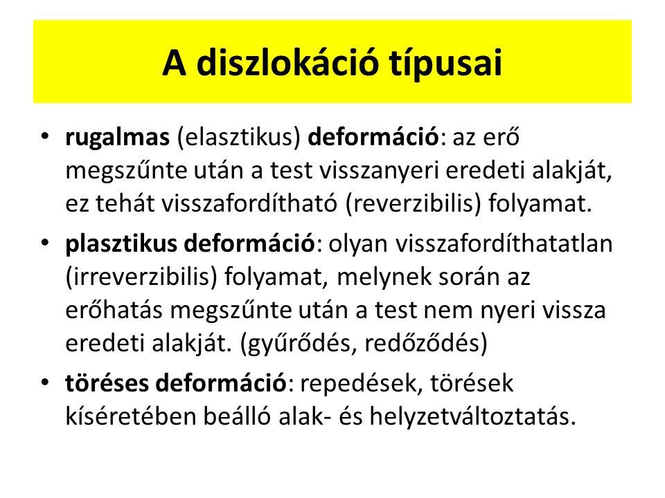 A diszlokáció típusai