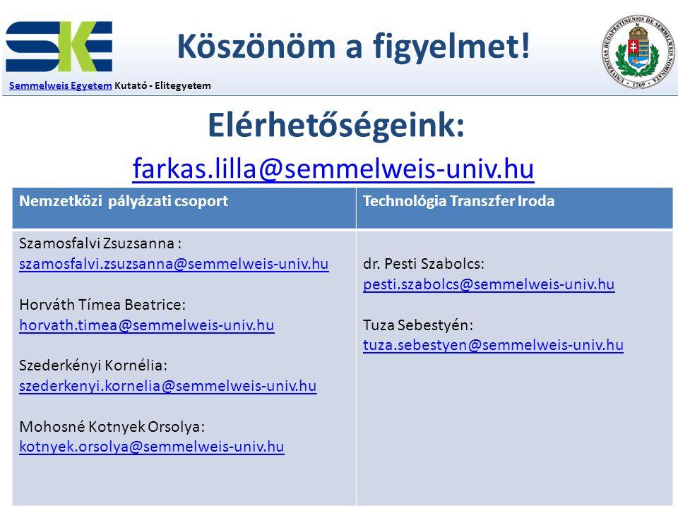 Innovációs Központ - dr. Farkas Lilla MBA