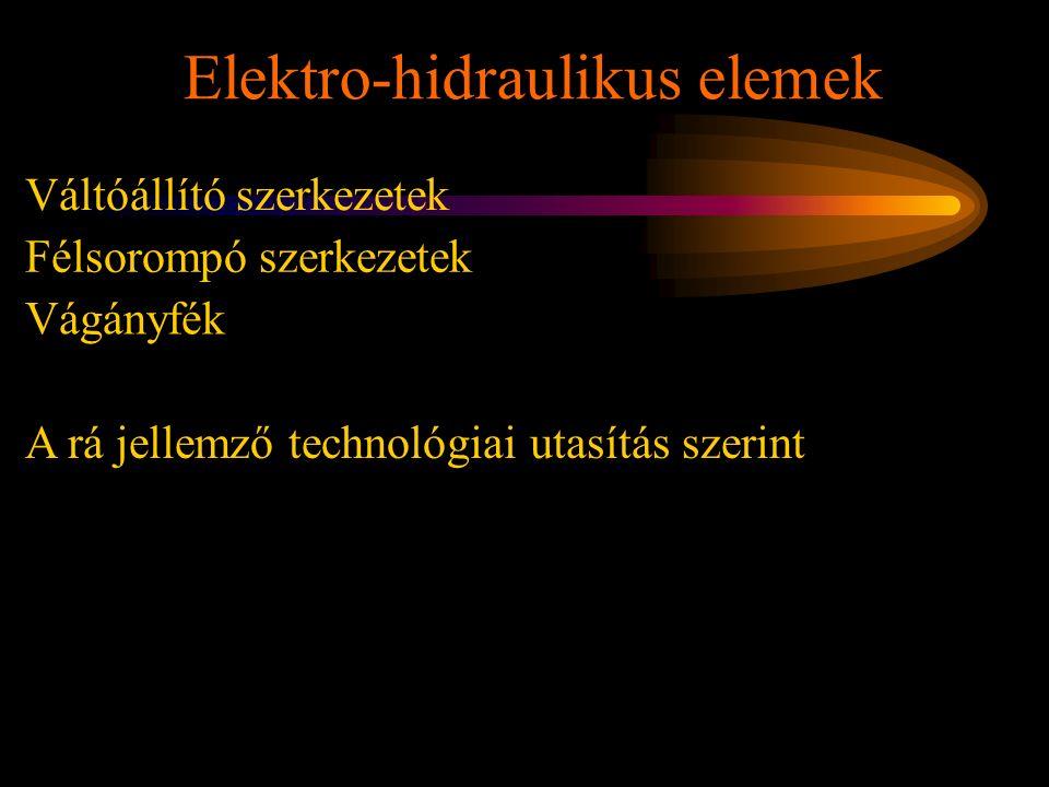 Elektro-hidraulikus elemek