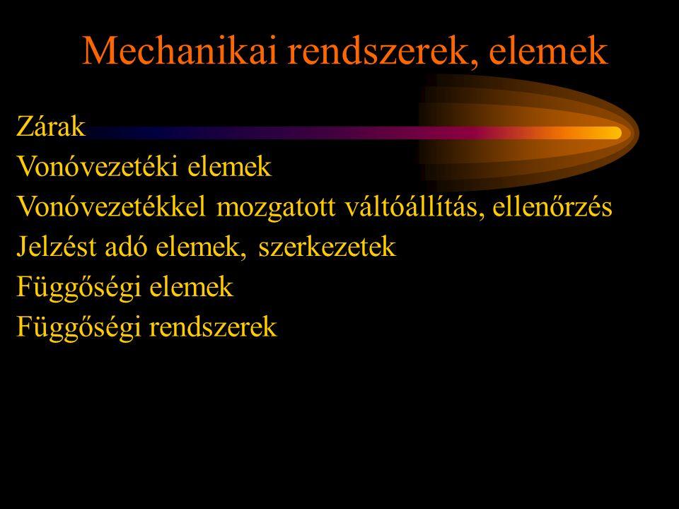Mechanikai rendszerek, elemek