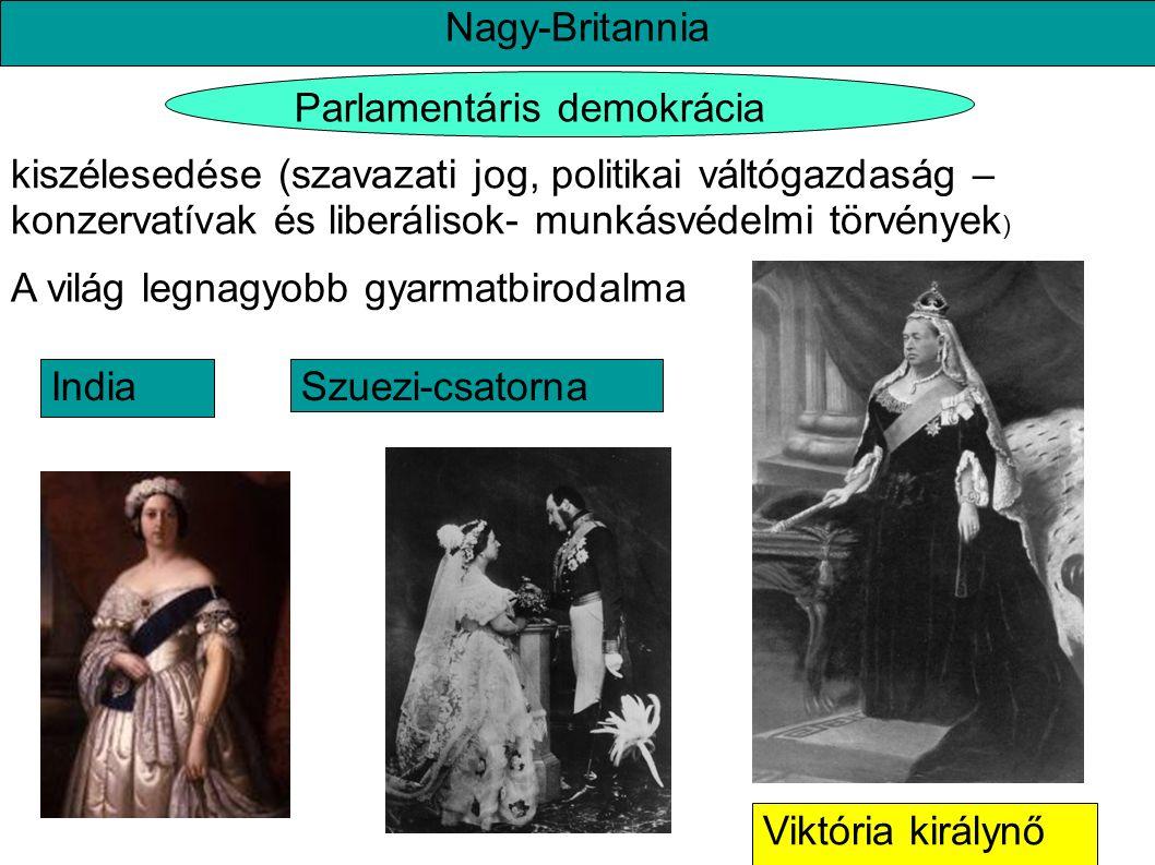 Parlamentáris demokrácia