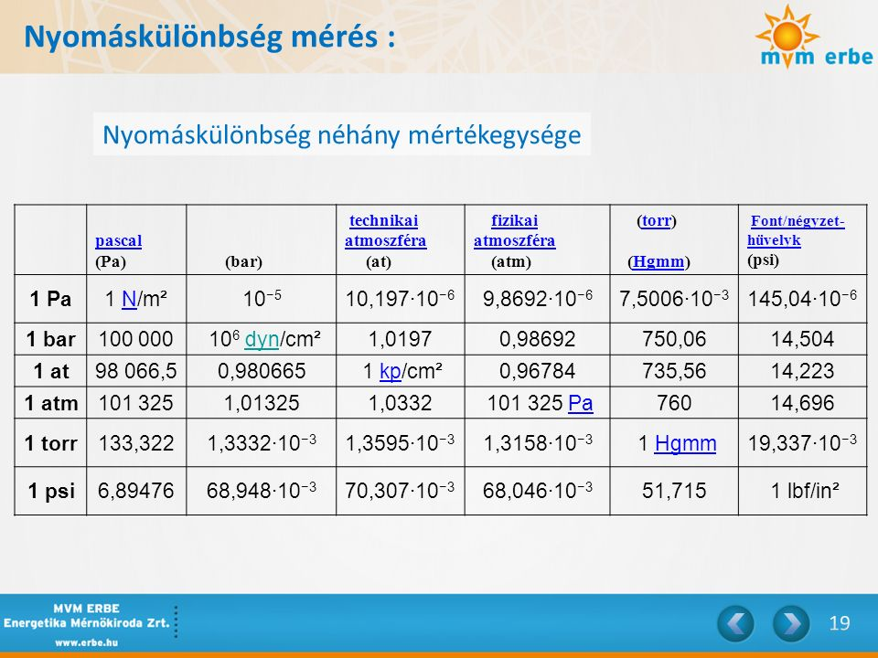 Nyomáskülönbség mérés :