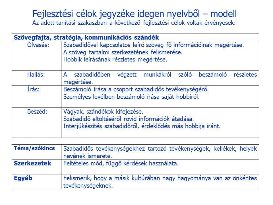 Fejlesztési célok jegyzéke idegen nyelvből – modell