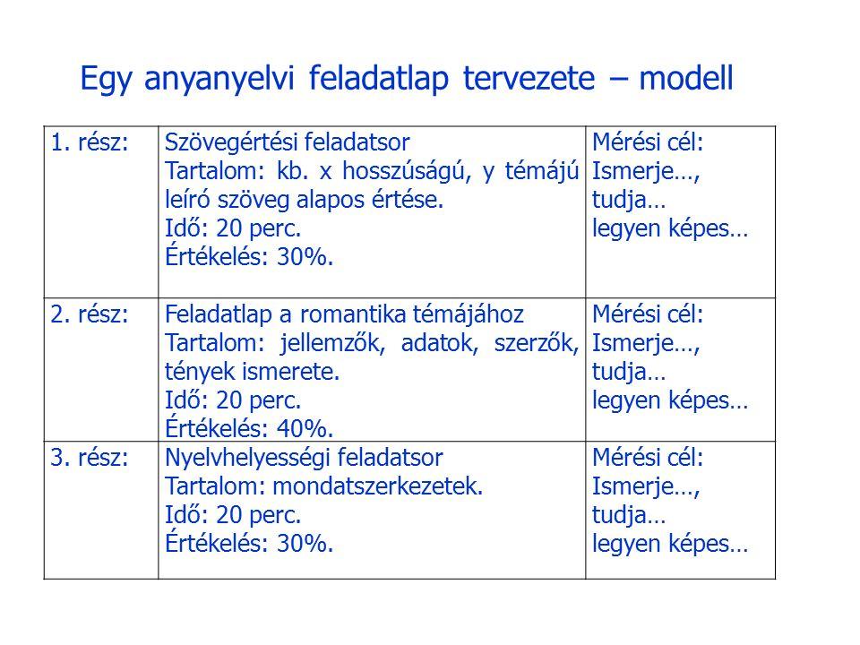 Egy anyanyelvi feladatlap tervezete – modell