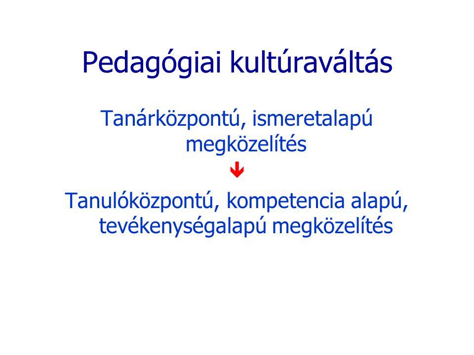 Pedagógiai kultúraváltás