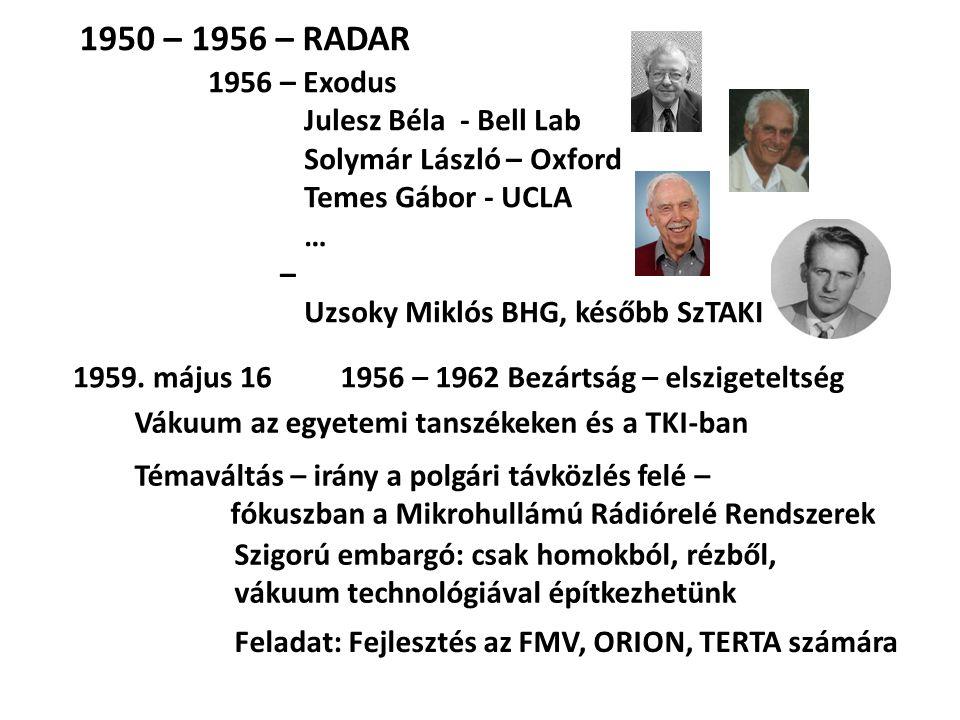 1950 – 1956 – RADAR 1956 – Exodus Julesz Béla - Bell Lab