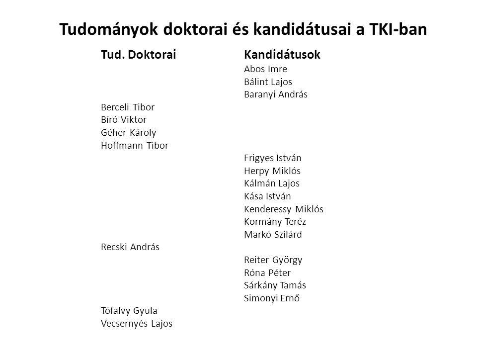 Tudományok doktorai és kandidátusai a TKI-ban