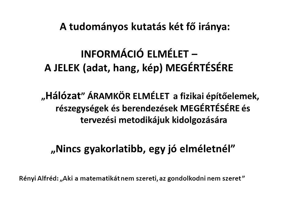 INFORMÁCIÓ ELMÉLET – A JELEK (adat, hang, kép) MEGÉRTÉSÉRE