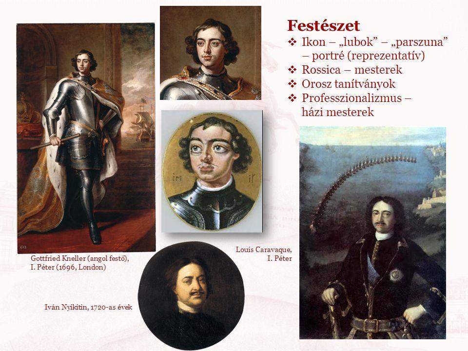 """Festészet Ikon – """"lubok – """"parszuna – portré (reprezentatív)"""