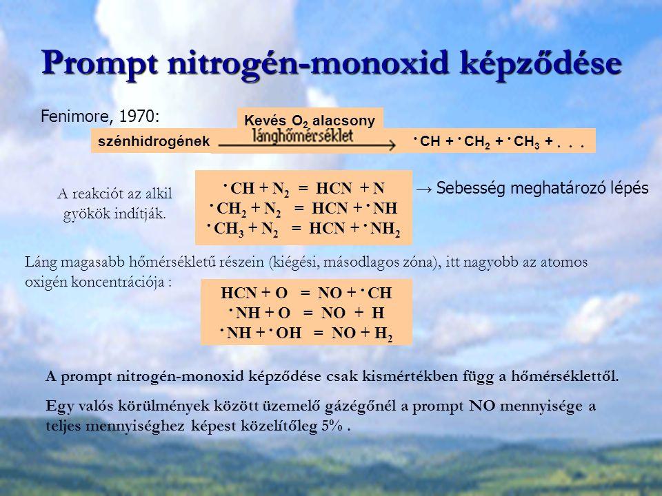 Prompt nitrogén-monoxid képződése