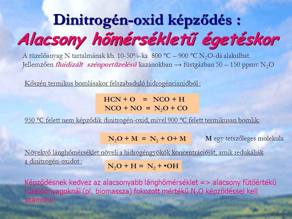 Dinitrogén-oxid képződés : Alacsony hőmérsékletű égetéskor