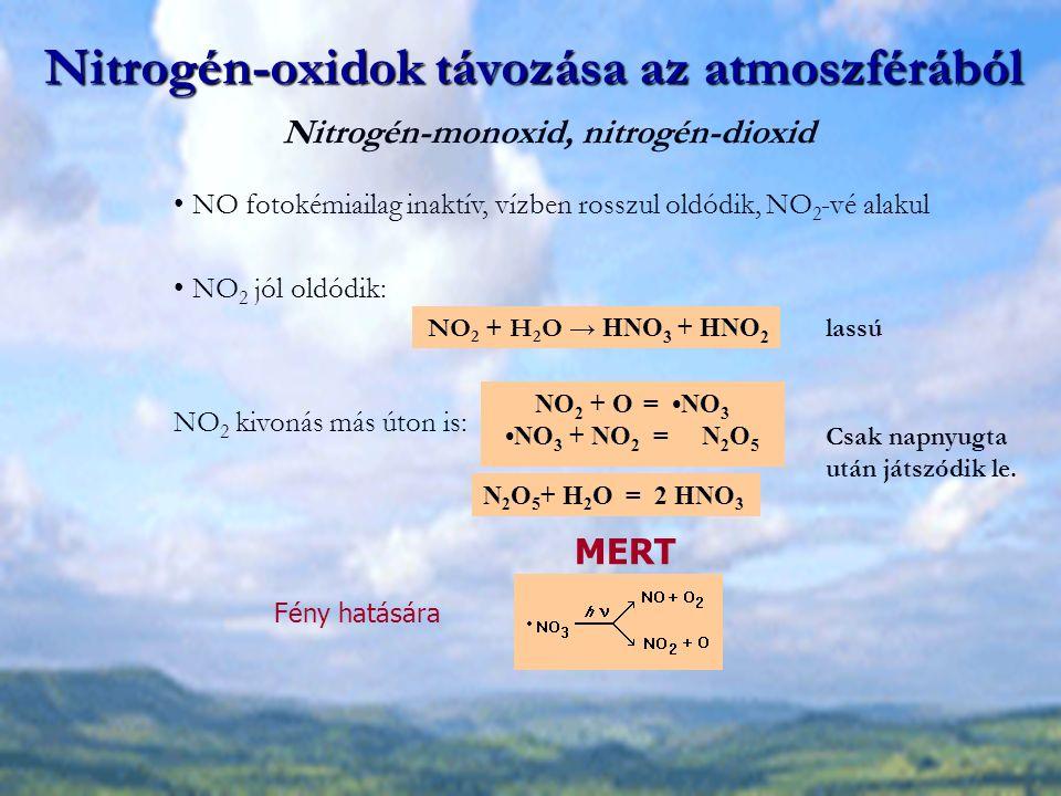 Nitrogén-oxidok távozása az atmoszférából