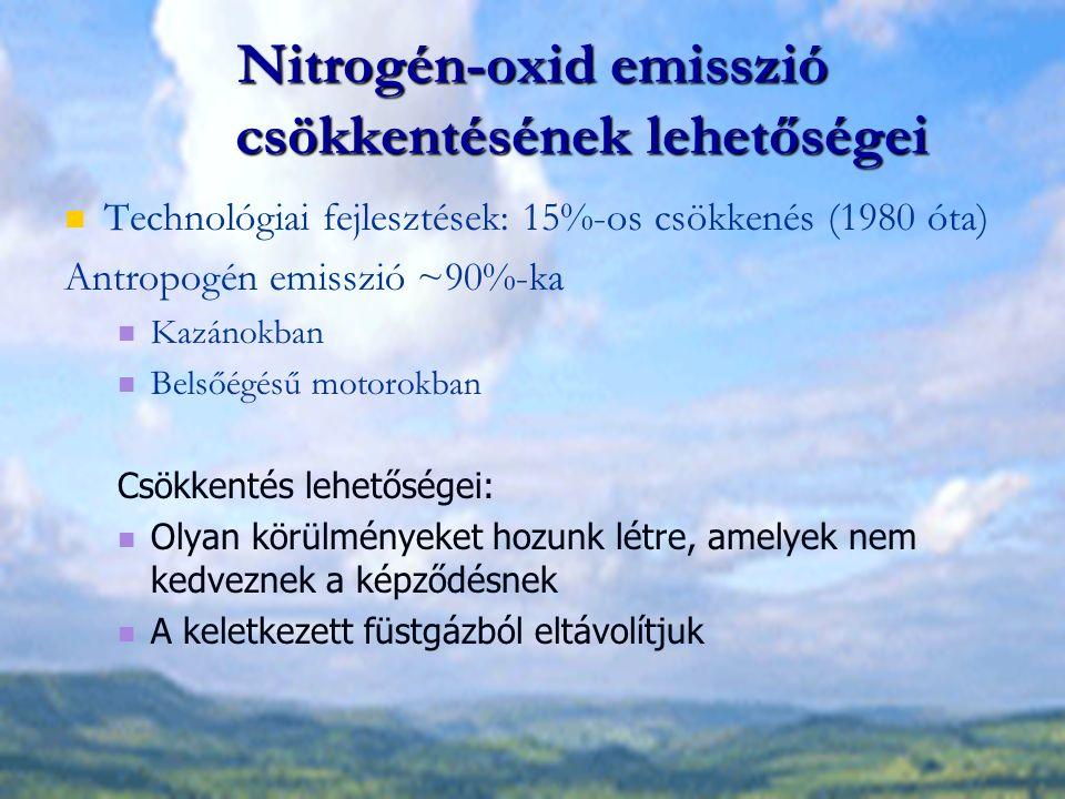 Nitrogén-oxid emisszió csökkentésének lehetőségei