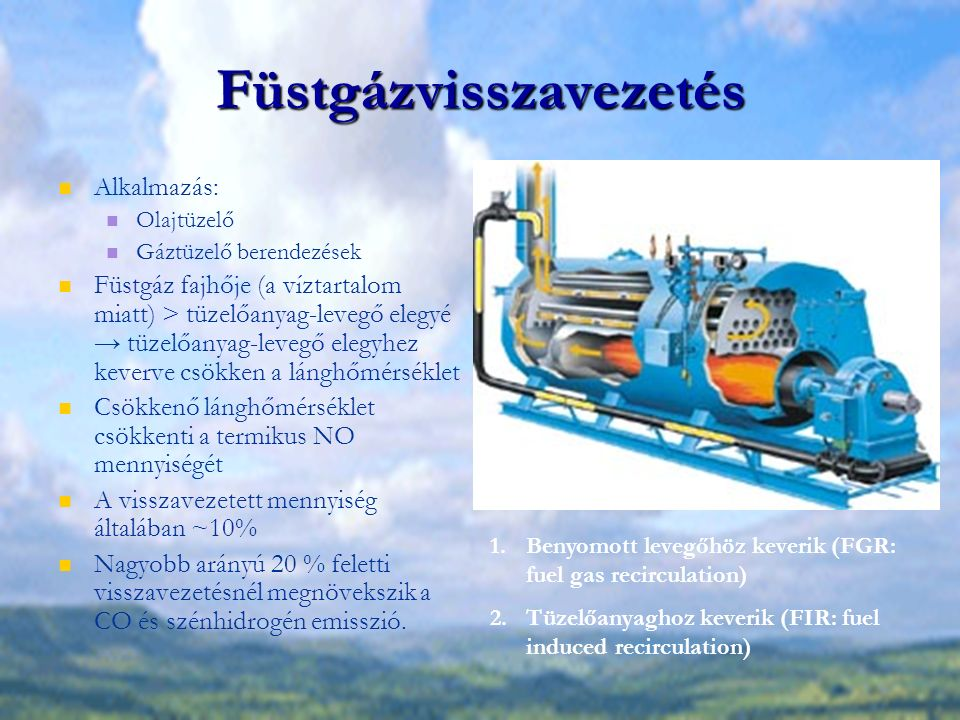 Füstgázvisszavezetés