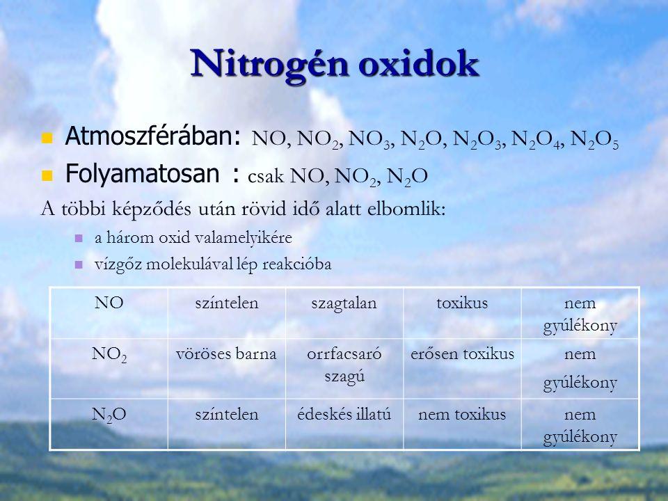 Nitrogén oxidok Atmoszférában: NO, NO2, NO3, N2O, N2O3, N2O4, N2O5