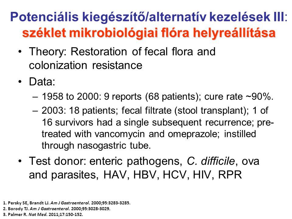 Potenciális kiegészítő/alternatív kezelések III: széklet mikrobiológiai flóra helyreállítása