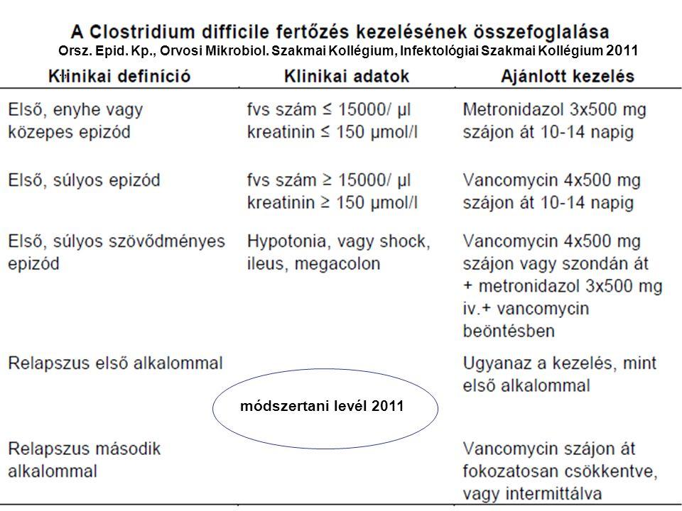 Orsz. Epid. Kp. , Orvosi Mikrobiol