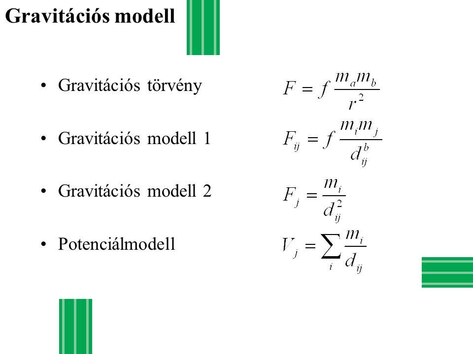 Gravitációs modell Gravitációs törvény Gravitációs modell 1