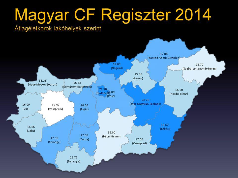 Magyar CF Regiszter 2014 Átlagéletkorok lakóhelyek szerint