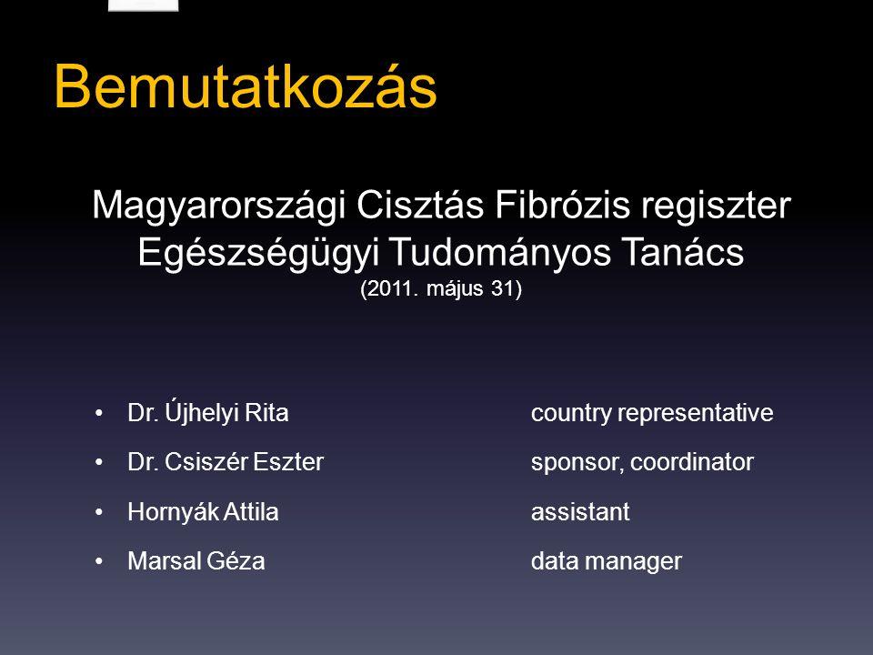 Bemutatkozás Magyarországi Cisztás Fibrózis regiszter Egészségügyi Tudományos Tanács. (2011. május 31)