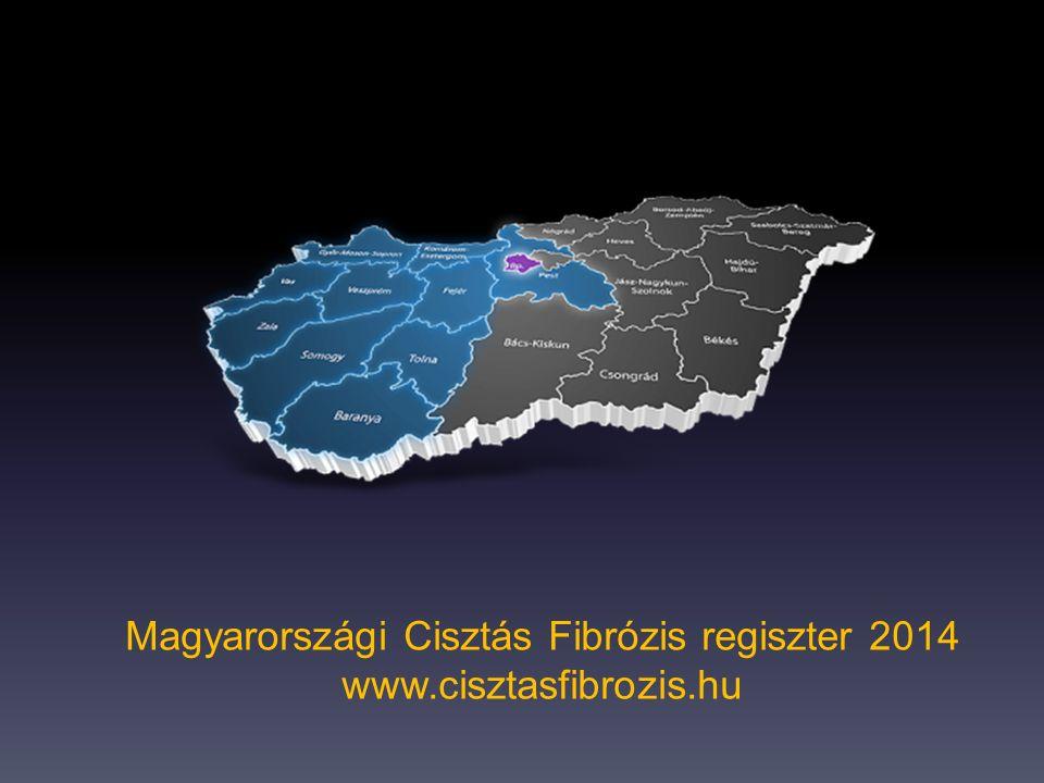 Magyarországi Cisztás Fibrózis regiszter 2014