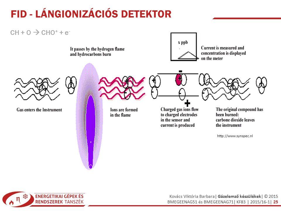 Fid - Lángionizációs detektor