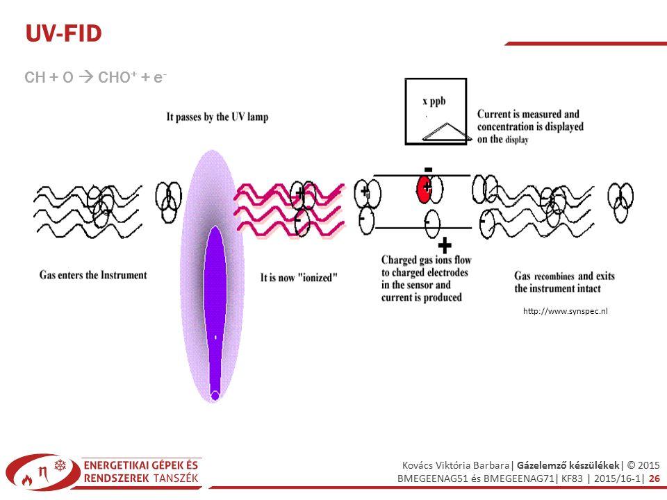 UV-Fid CH + O  CHO+ + e- http://www.synspec.nl