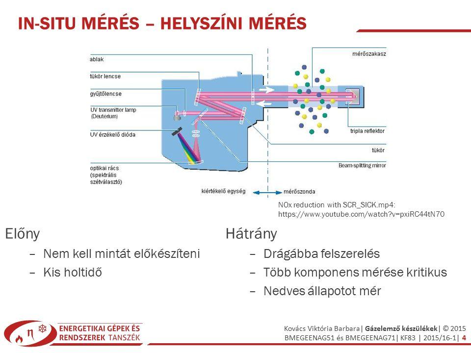 In-situ mérés – Helyszíni mérés