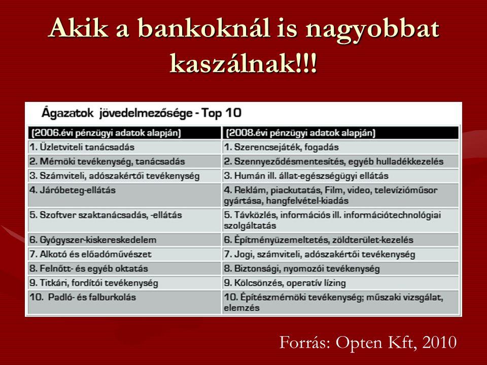 Akik a bankoknál is nagyobbat kaszálnak!!!