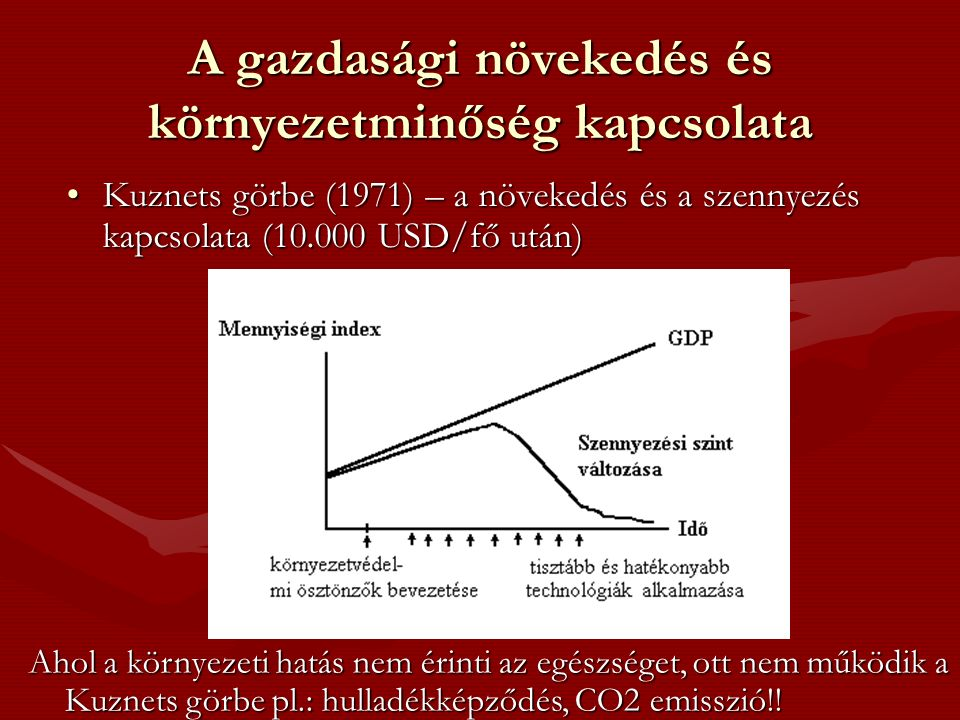 A gazdasági növekedés és környezetminőség kapcsolata