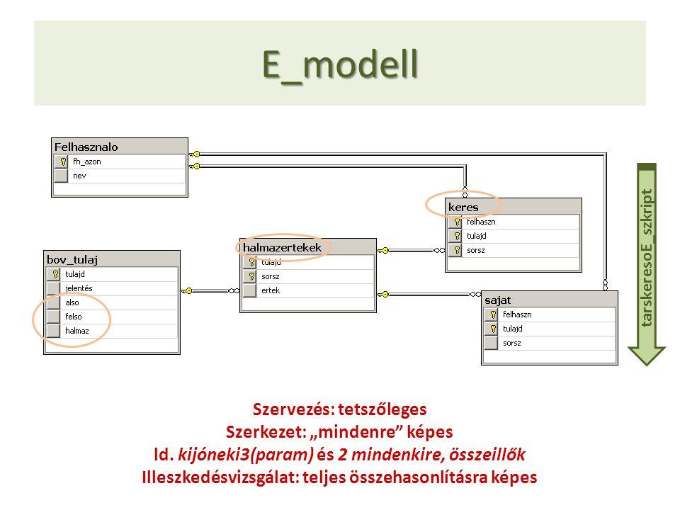 """E_modell Szervezés: tetszőleges Szerkezet: """"mindenre képes"""