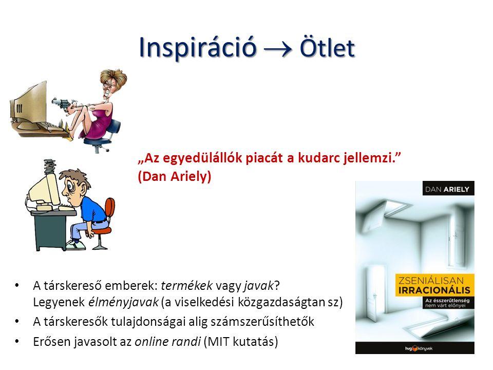 """Inspiráció  Ötlet """"Az egyedülállók piacát a kudarc jellemzi. (Dan Ariely)"""