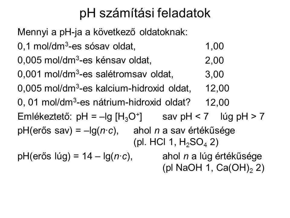 pH számítási feladatok