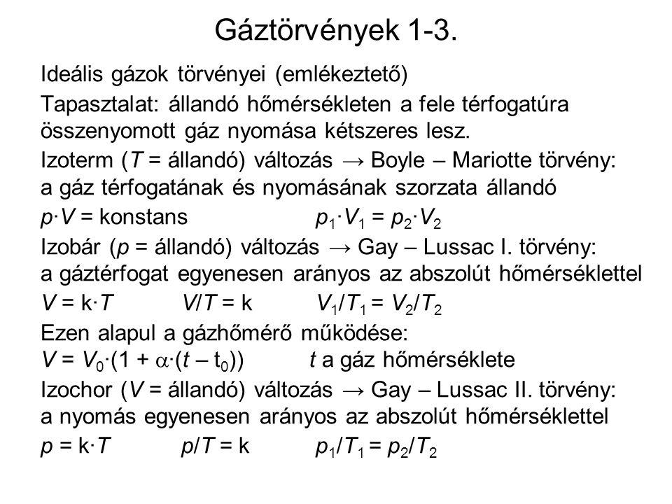 Gáztörvények 1-3. Ideális gázok törvényei (emlékeztető)