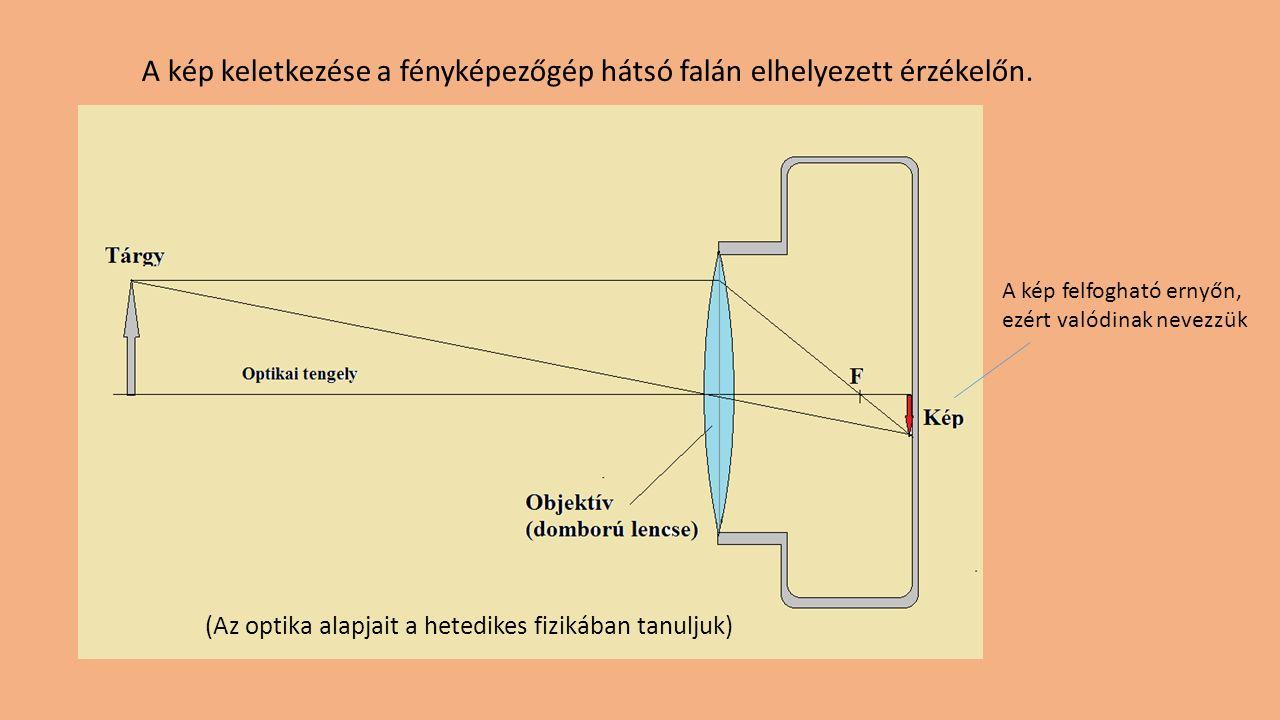 A kép keletkezése a fényképezőgép hátsó falán elhelyezett érzékelőn.