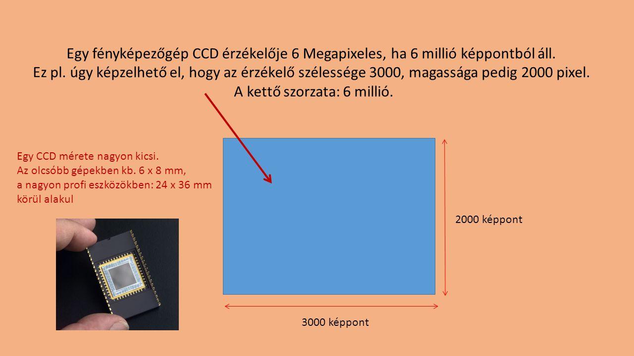 Egy fényképezőgép CCD érzékelője 6 Megapixeles, ha 6 millió képpontból áll. Ez pl. úgy képzelhető el, hogy az érzékelő szélessége 3000, magassága pedig 2000 pixel. A kettő szorzata: 6 millió.