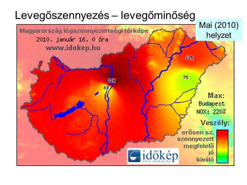 Levegőszennyezés – levegőminőség