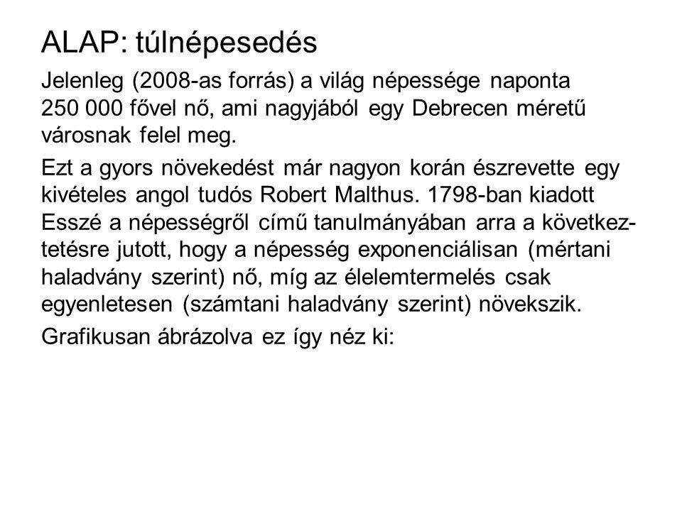 ALAP: túlnépesedés Jelenleg (2008-as forrás) a világ népessége naponta 250 000 fővel nő, ami nagyjából egy Debrecen méretű városnak felel meg.