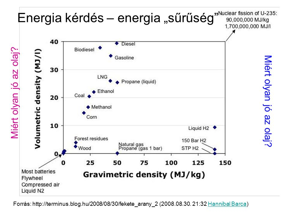 """Energia kérdés – energia """"sűrűség"""