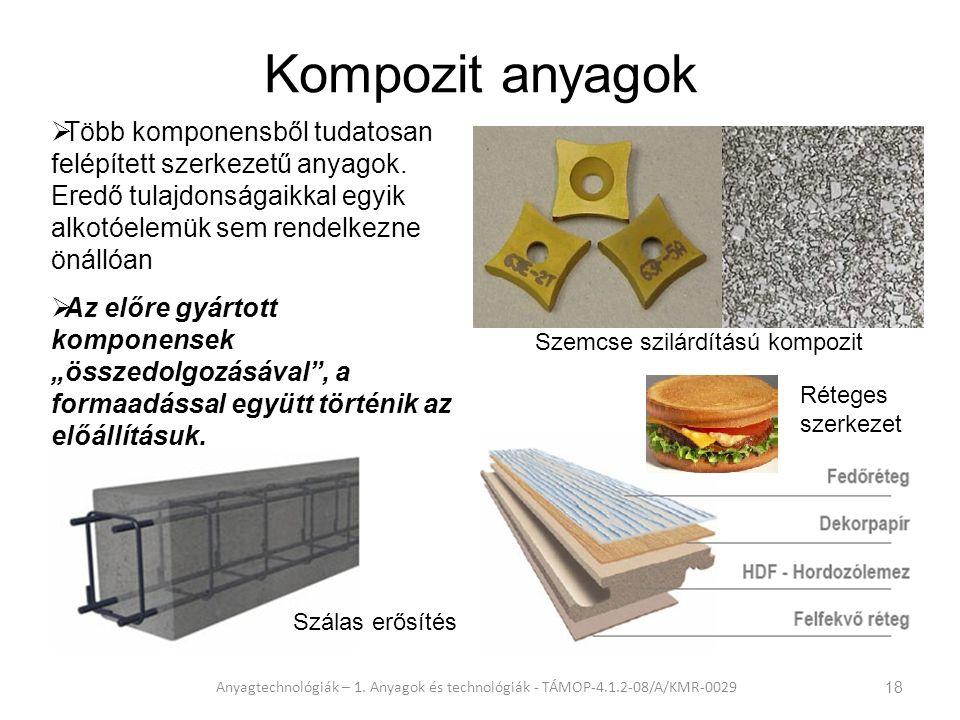 Kompozit anyagok Több komponensből tudatosan felépített szerkezetű anyagok. Eredő tulajdonságaikkal egyik alkotóelemük sem rendelkezne önállóan.