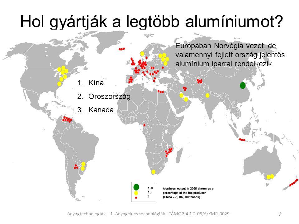 Hol gyártják a legtöbb alumíniumot