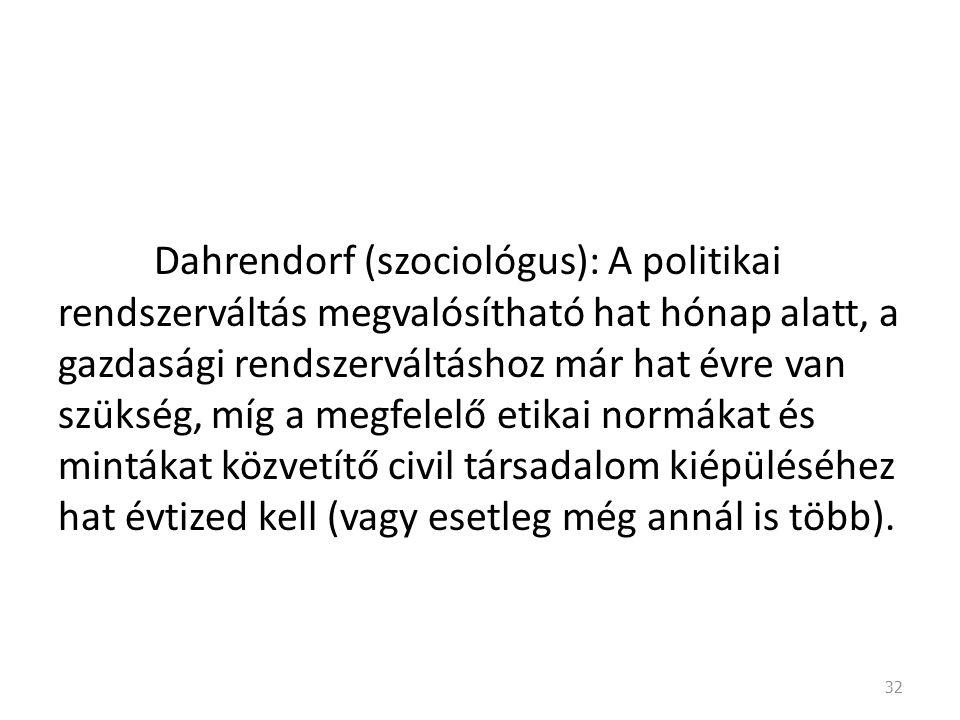 Dahrendorf (szociológus): A politikai rendszerváltás megvalósítható hat hónap alatt, a gazdasági rendszerváltáshoz már hat évre van szükség, míg a megfelelő etikai normákat és mintákat közvetítő civil társadalom kiépüléséhez hat évtized kell (vagy esetleg még annál is több).