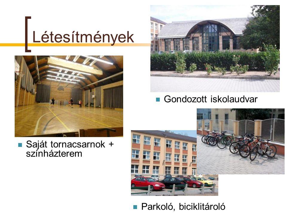 Létesítmények Gondozott iskolaudvar Saját tornacsarnok + színházterem