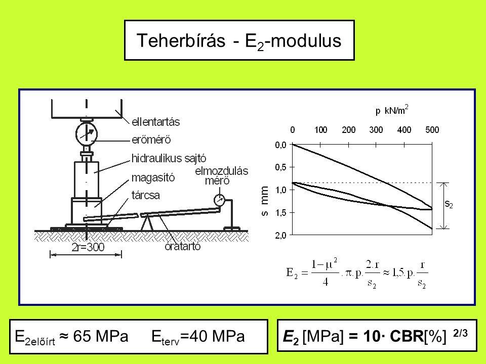Teherbírás - E2-modulus